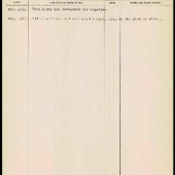 Image for K1644 - Work summary log, 1955-1967