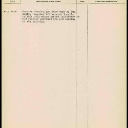 Image for K1900 - Work summary log, 1958