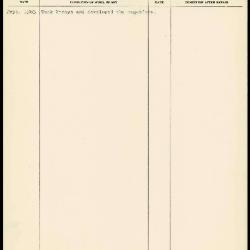 Image for K1422 - Work summary log, 1963