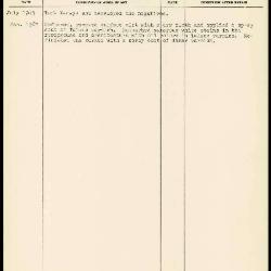 Image for K1568 - Work summary log, 1963-1967