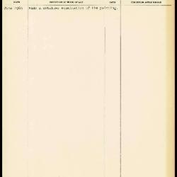 Image for K1387 - Work summary log, 1963