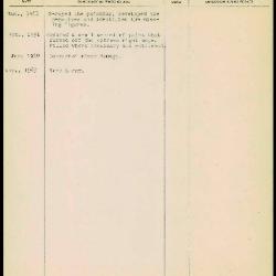 Image for K1696 - Work summary log, 1951-1969