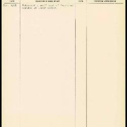 Image for K1680 - Work summary log, 1965