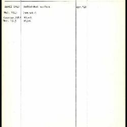 Image for K0235 - Work summary log, 1942-1943