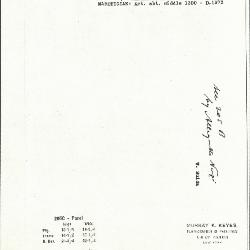 Image for K0205C - Expert opinion by Suida, circa 1920s-1950s